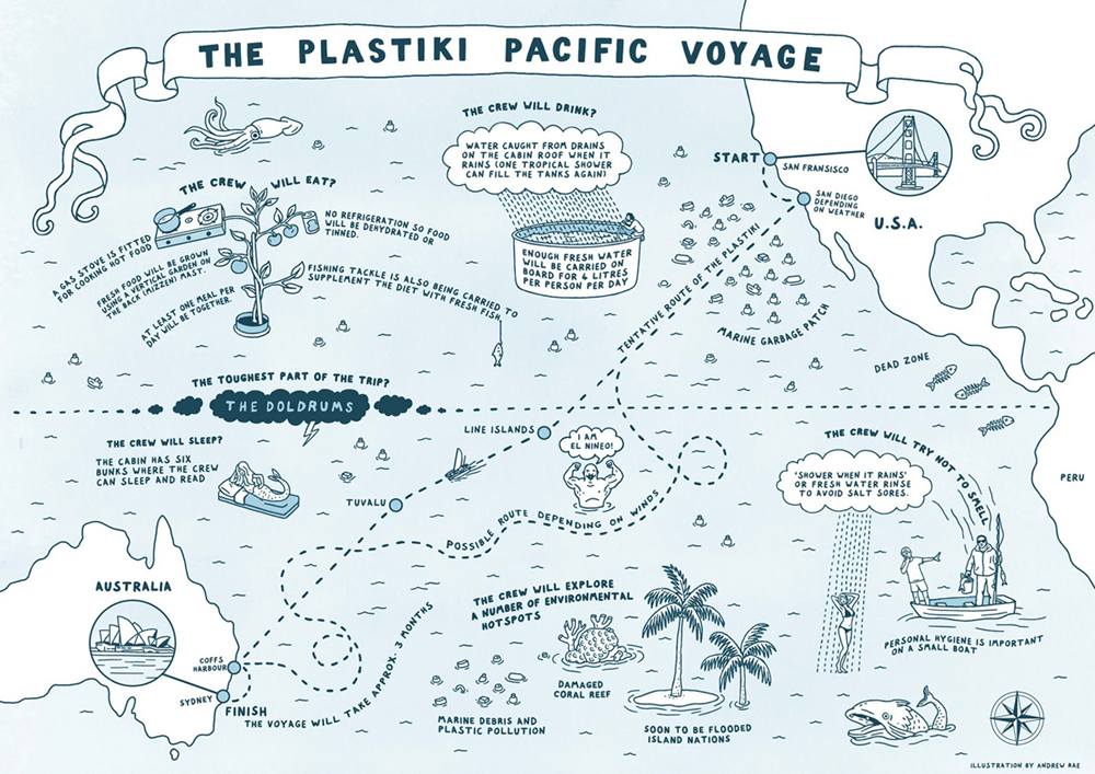 The map of the voyage.